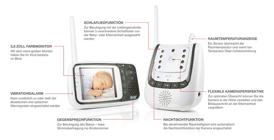 Nuk Babyphone Eco Control+ Video