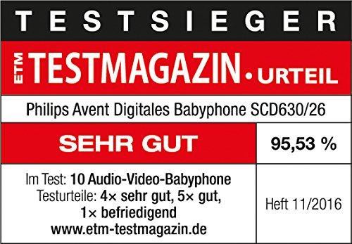 Philips Avent Video Babyphone
